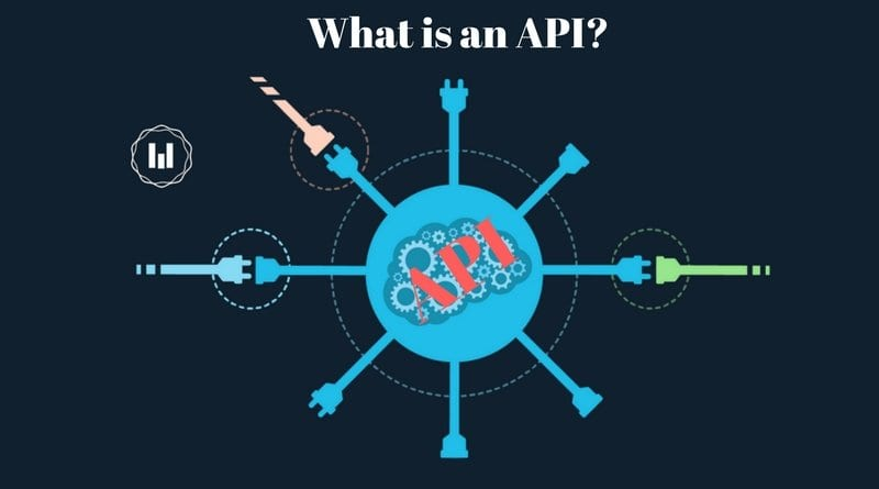 The security and IAM risks of application programming interface (API)